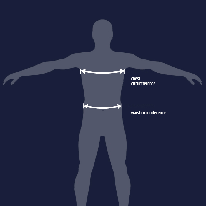 How to measure chest and waist circumference